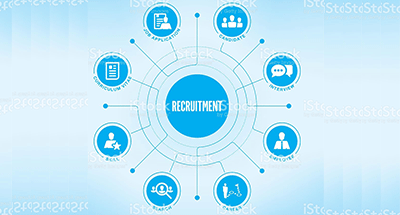 Recruitment Process Management